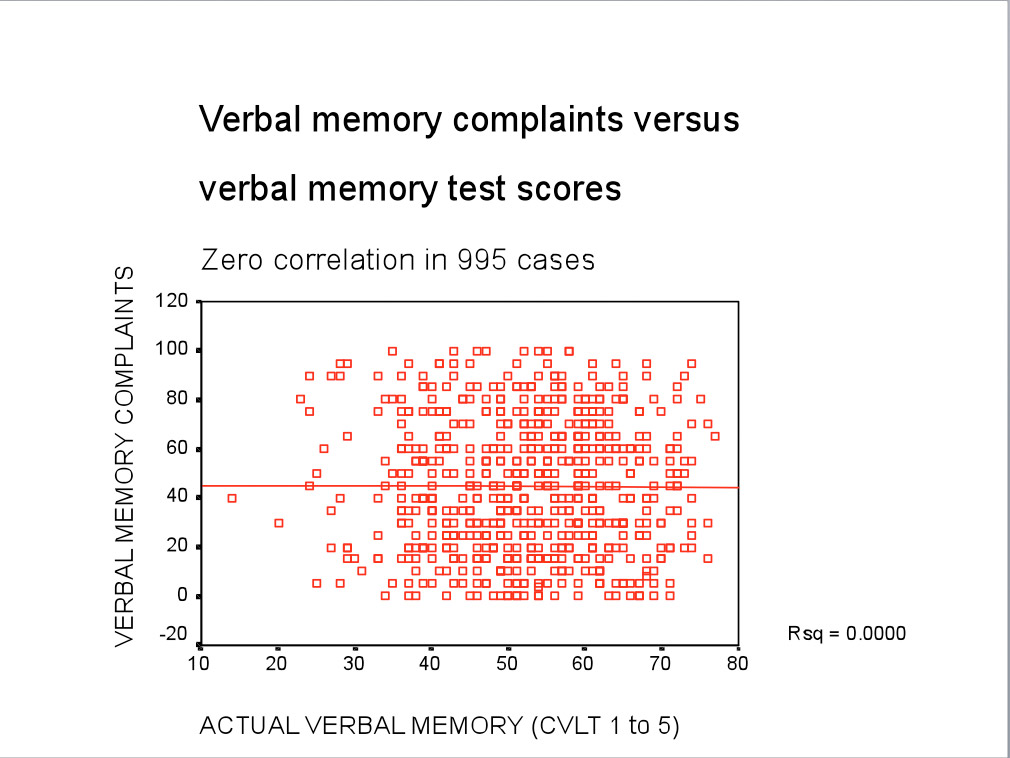 memory testing Memory test: how good is your memory see how you stack up against others save.
